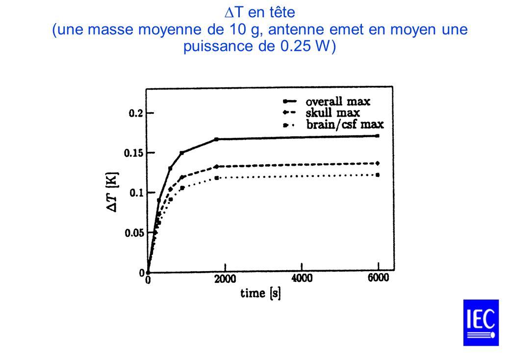 T en tête (une masse moyenne de 10 g, antenne emet en moyen une puissance de 0.25 W)
