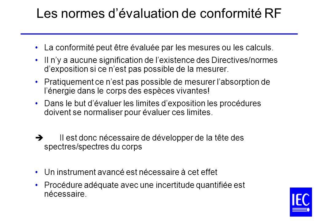 Les normes d'évaluation de conformité RF ______________________________________
