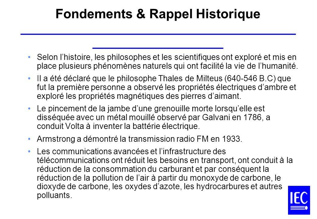 Fondements & Rappel Historique ________________________________________________________