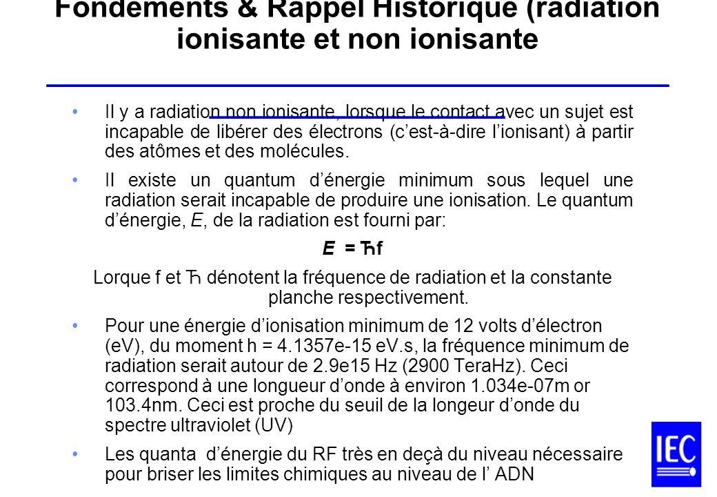 Fondements & Rappel Historique (radiation ionisante et non ionisante ________________________________________________________