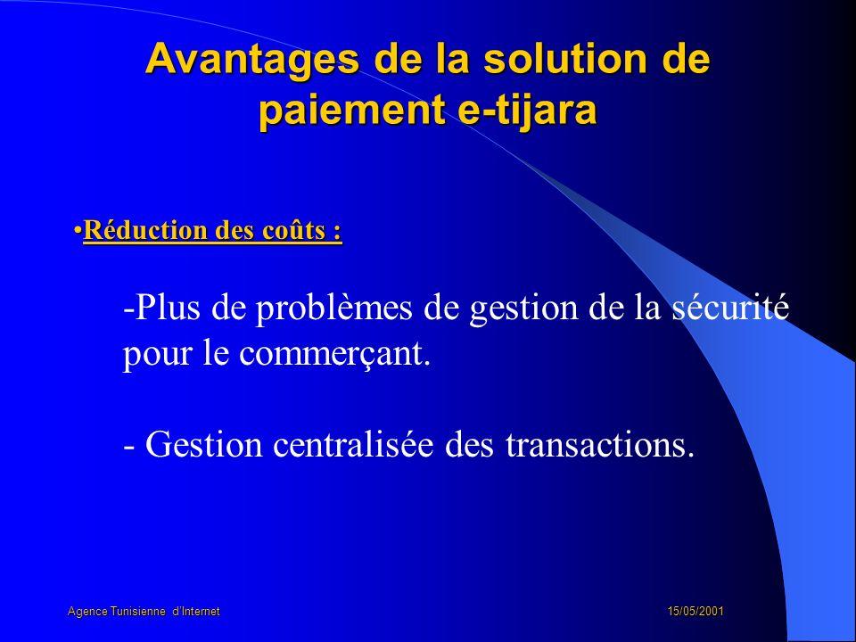 Avantages de la solution de paiement e-tijara