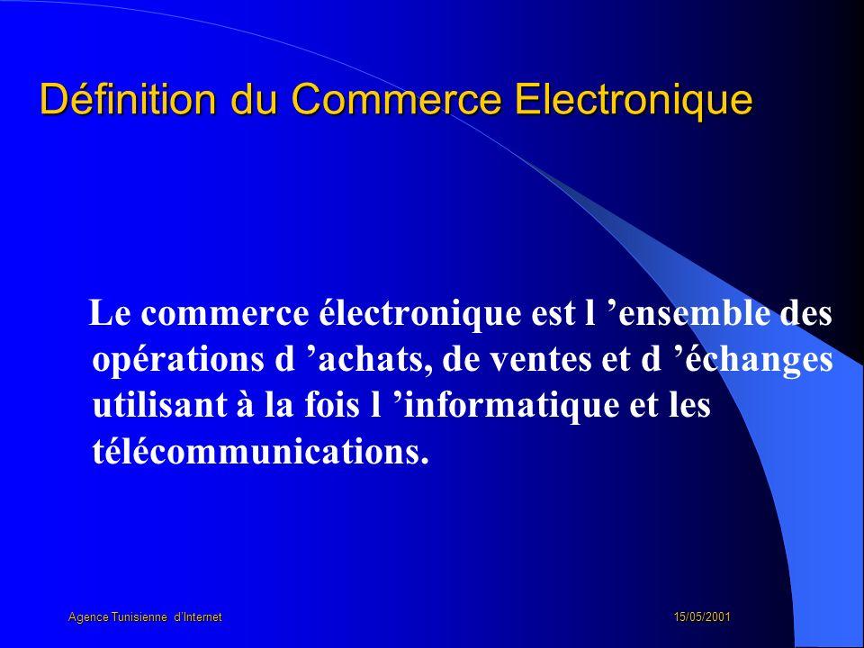 Définition du Commerce Electronique