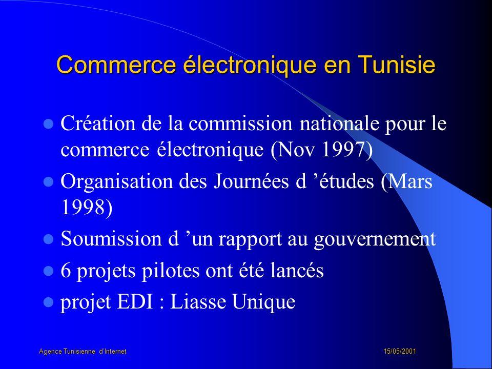 Commerce électronique en Tunisie