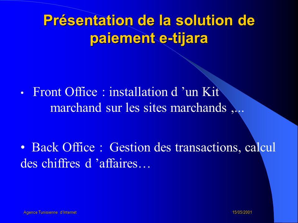 Présentation de la solution de paiement e-tijara