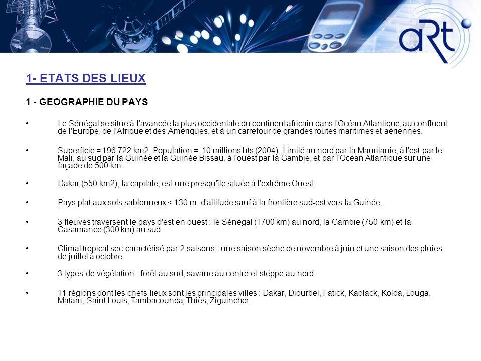 1- ETATS DES LIEUX 1 - GEOGRAPHIE DU PAYS