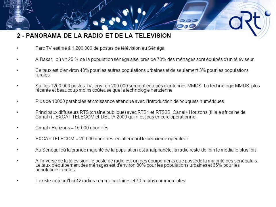 2 - PANORAMA DE LA RADIO ET DE LA TELEVISION