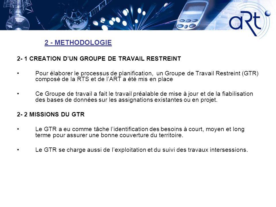 2 - METHODOLOGIE 2- 1 CREATION D'UN GROUPE DE TRAVAIL RESTREINT