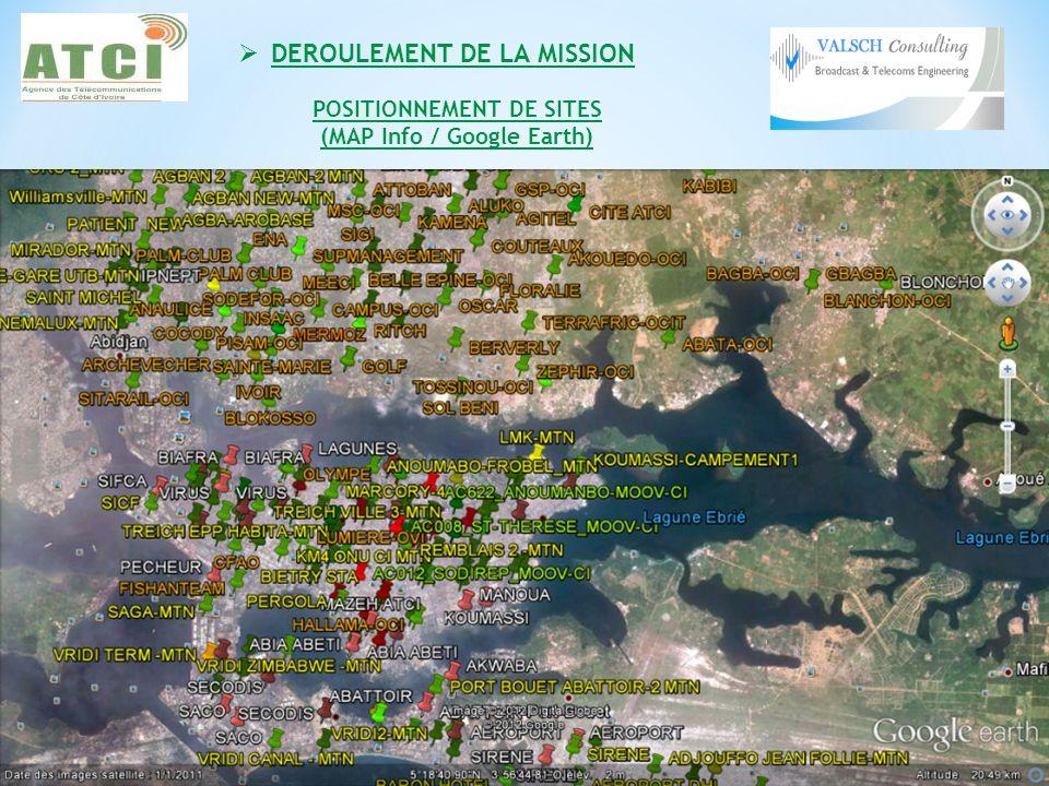 POSITIONNEMENT DE SITES (MAP Info / Google Earth)