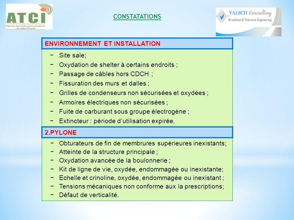 CONSTATATIONS ENVIRONNEMENT ET INSTALLATION. Site sale; Oxydation de shelter à certains endroits ;