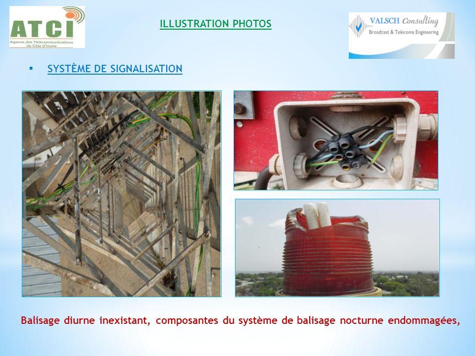 ILLUSTRATION PHOTOS SYSTÈME DE SIGNALISATION.