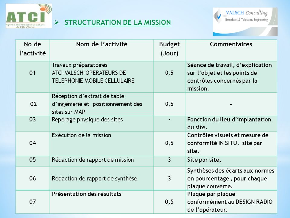 STRUCTURATION DE LA MISSION
