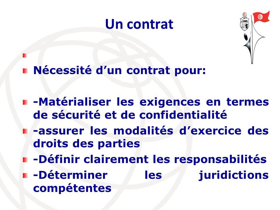 Un contrat Nécessité d'un contrat pour: