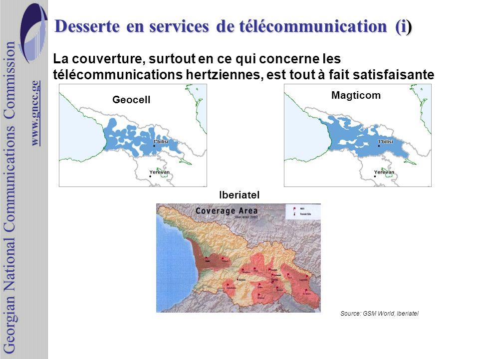 Desserte en services de télécommunication (i)