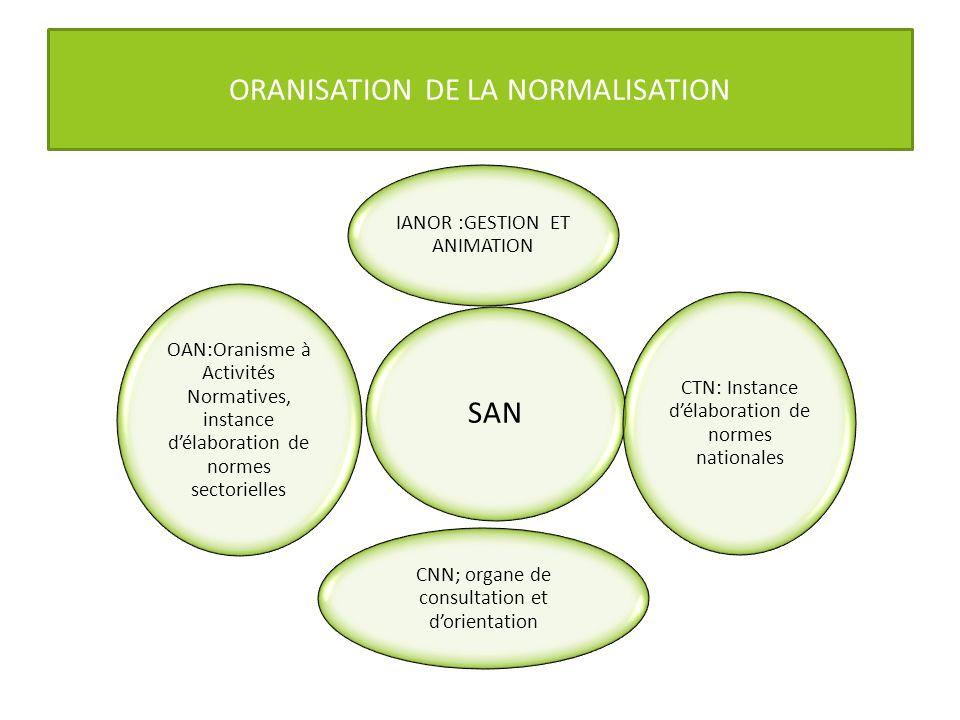 ORANISATION DE LA NORMALISATION
