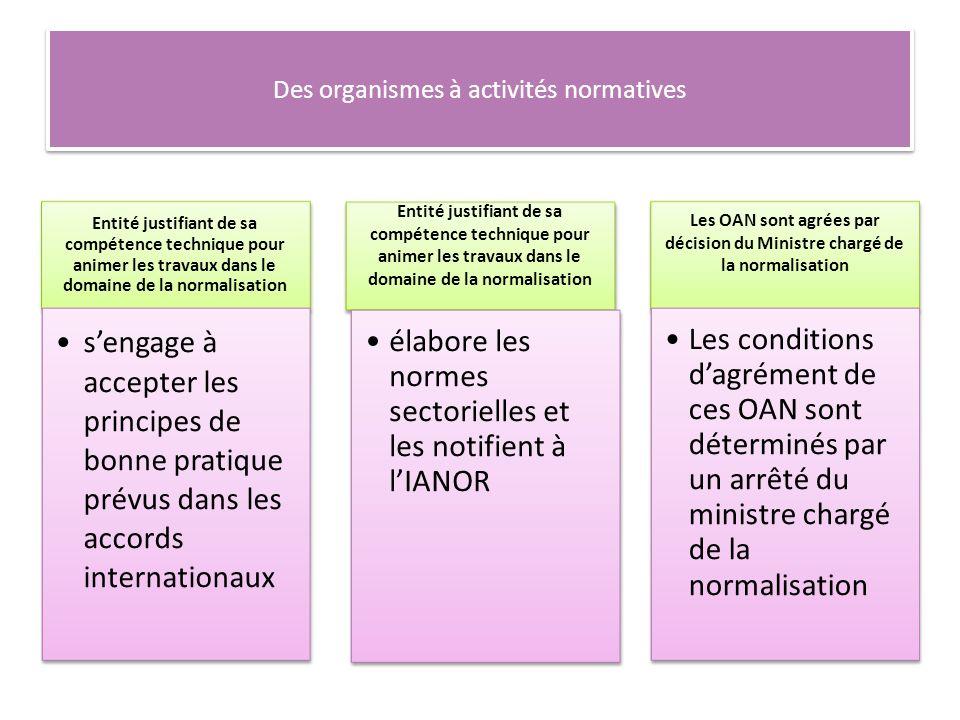Des organismes à activités normatives