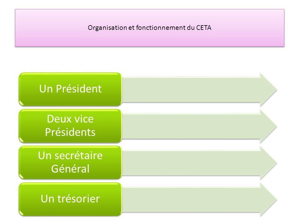 Organisation et fonctionnement du CETA