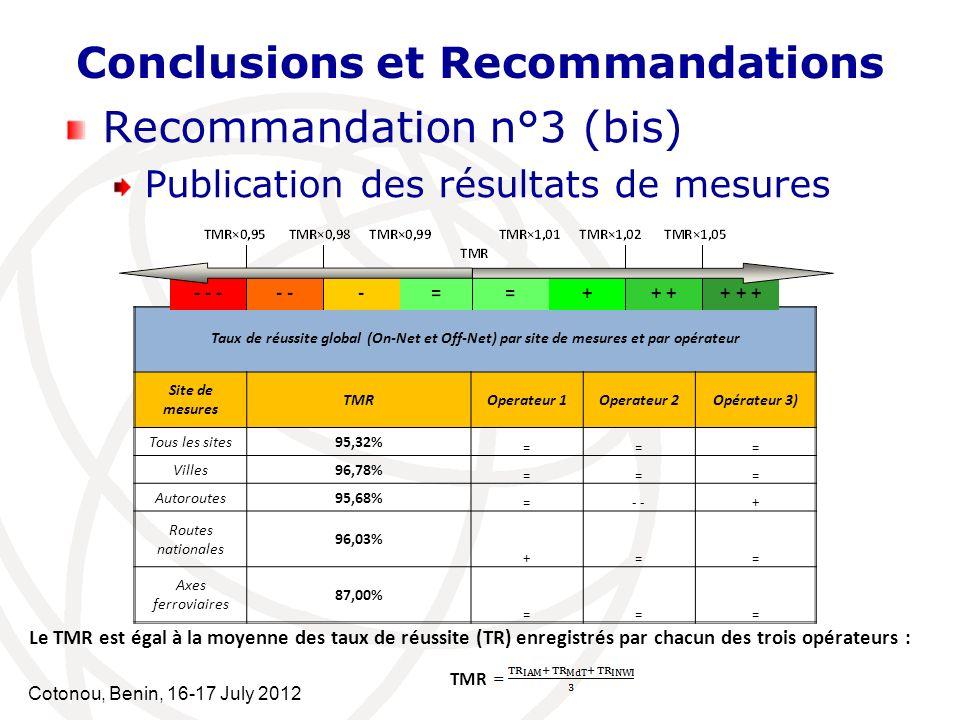 Conclusions et Recommandations