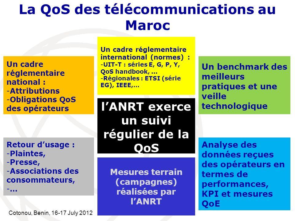 La QoS des télécommunications au Maroc