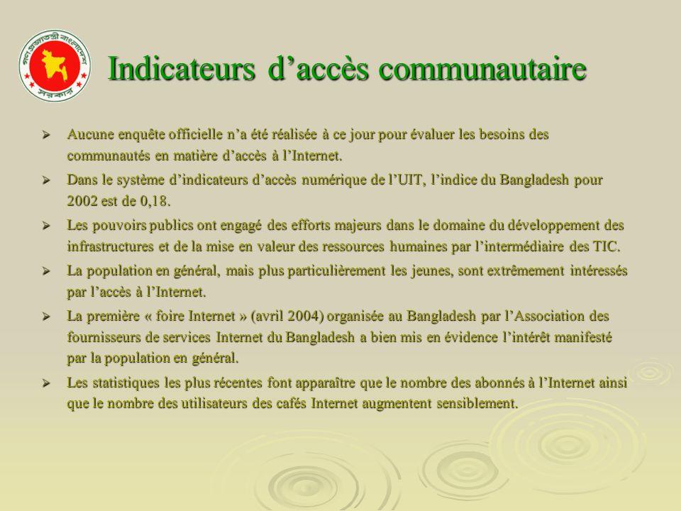 Indicateurs d'accès communautaire