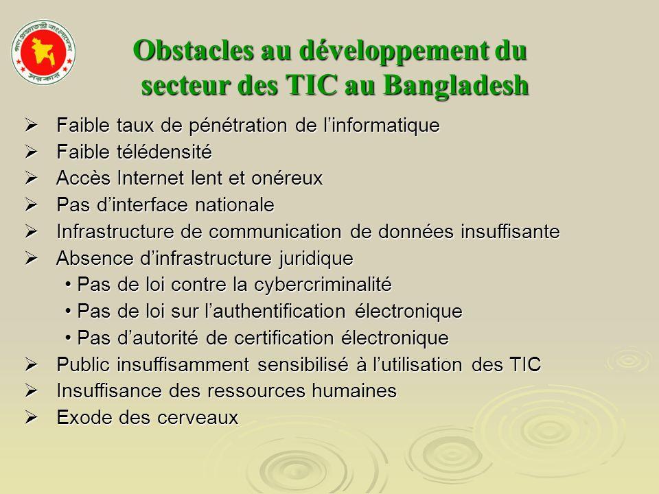 Obstacles au développement du secteur des TIC au Bangladesh
