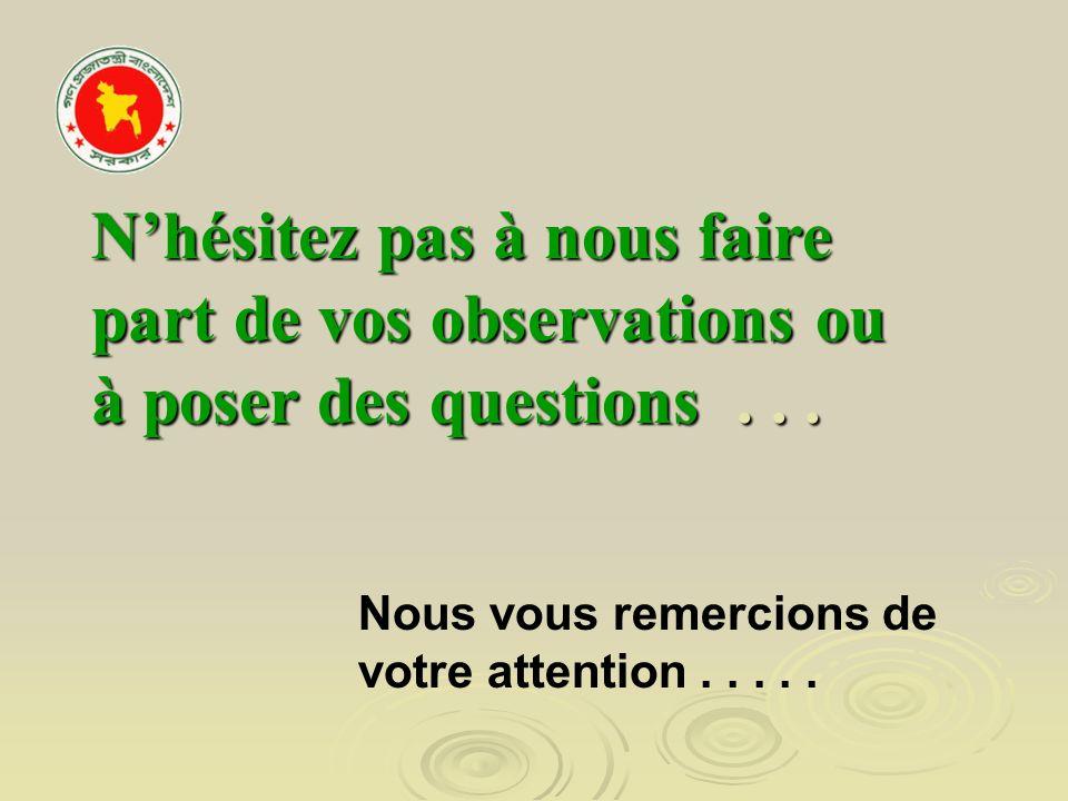 N'hésitez pas à nous faire part de vos observations ou à poser des questions . . .