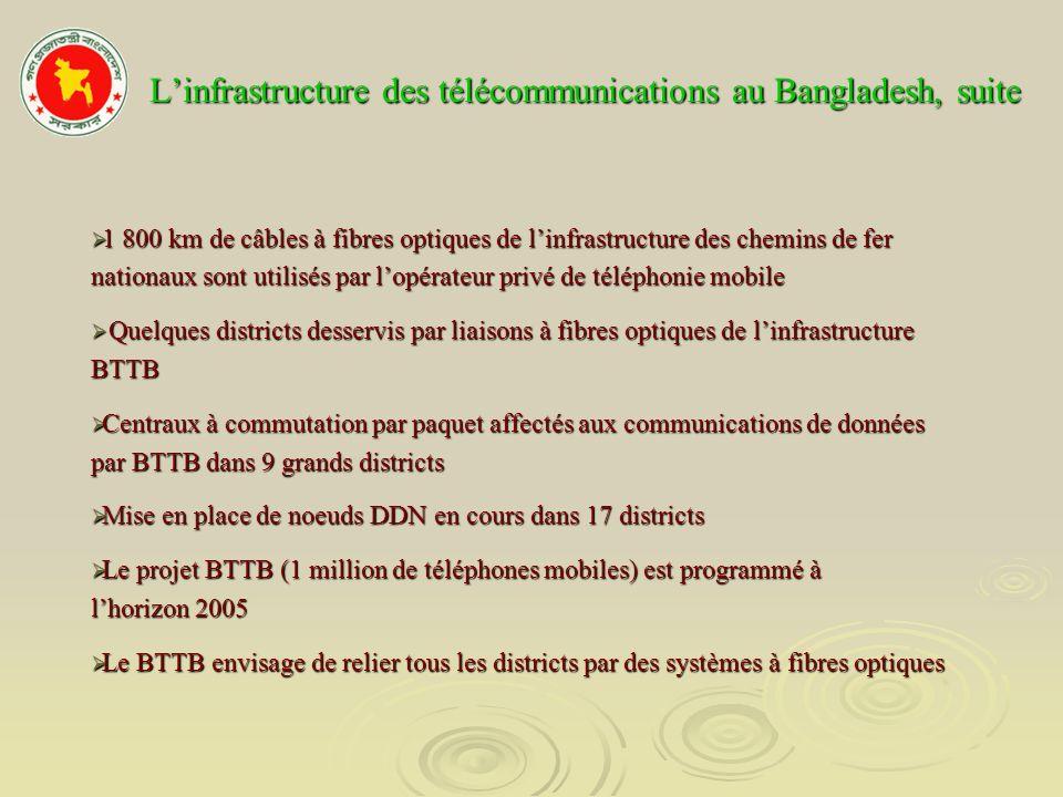 L'infrastructure des télécommunications au Bangladesh, suite