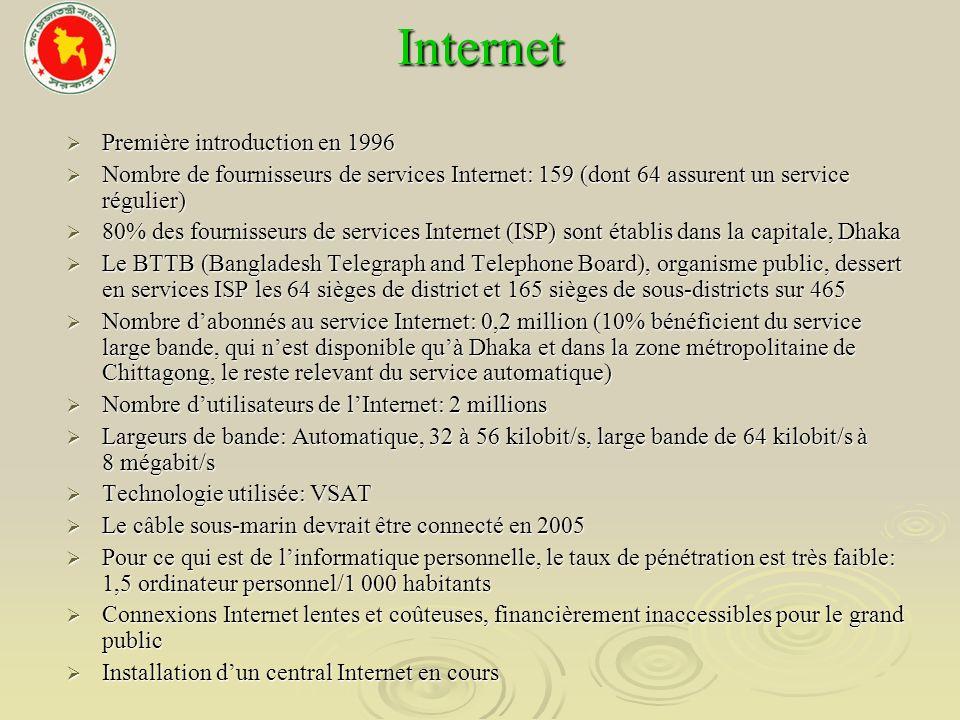 Internet Première introduction en 1996