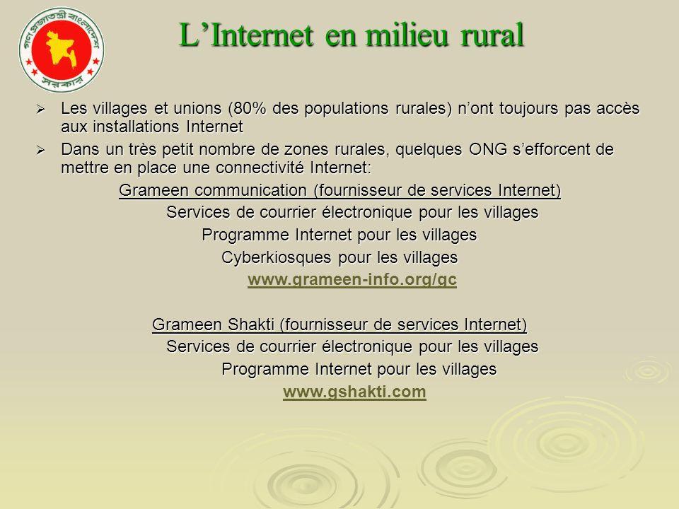 L'Internet en milieu rural