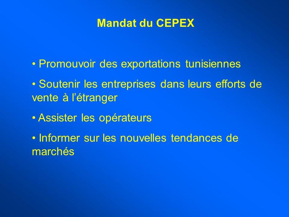 Mandat du CEPEX Promouvoir des exportations tunisiennes. Soutenir les entreprises dans leurs efforts de vente à l'étranger.