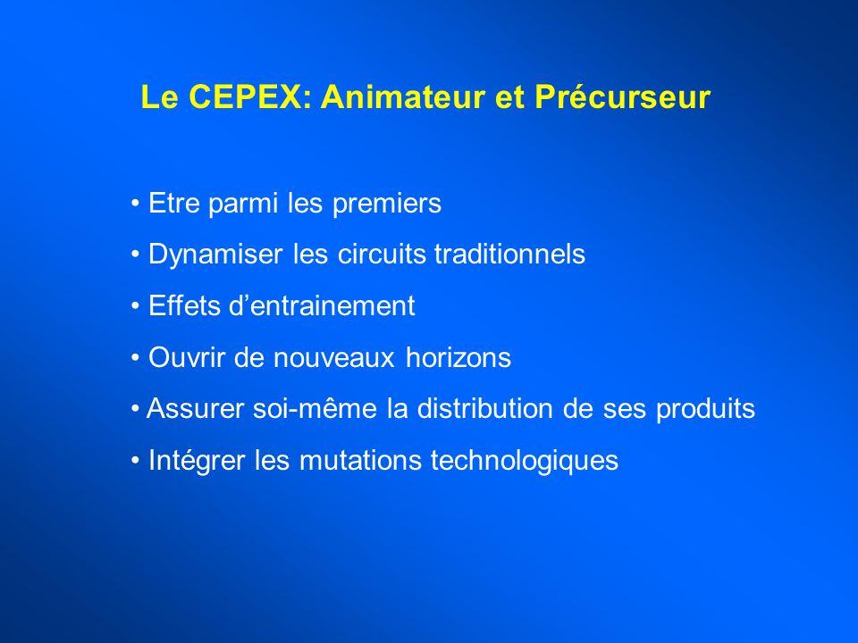 Le CEPEX: Animateur et Précurseur