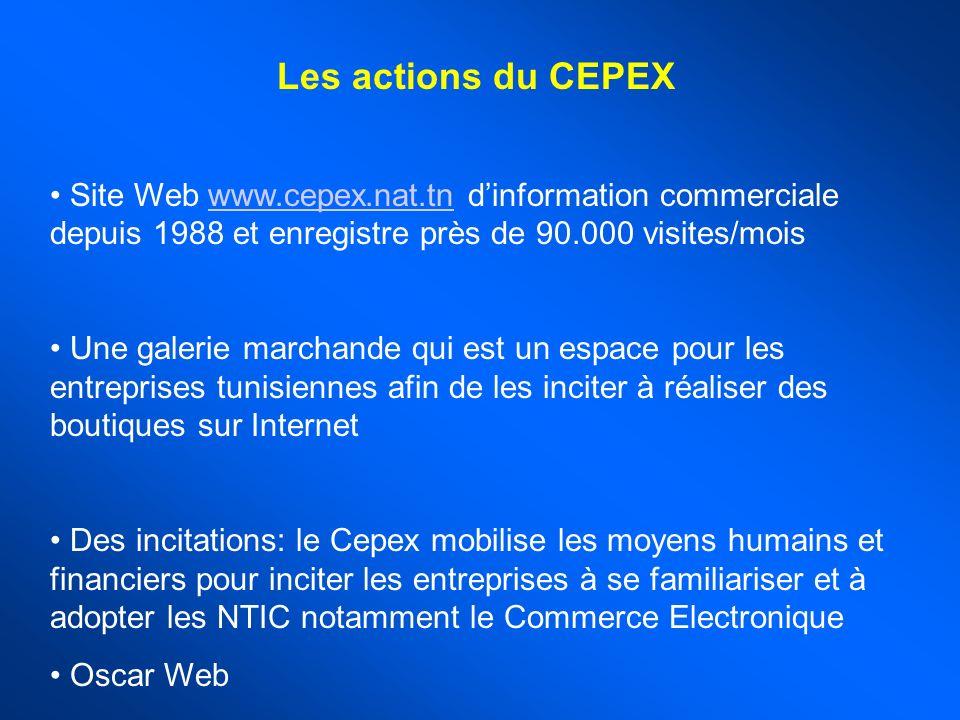 Les actions du CEPEX Site Web www.cepex.nat.tn d'information commerciale depuis 1988 et enregistre près de 90.000 visites/mois.