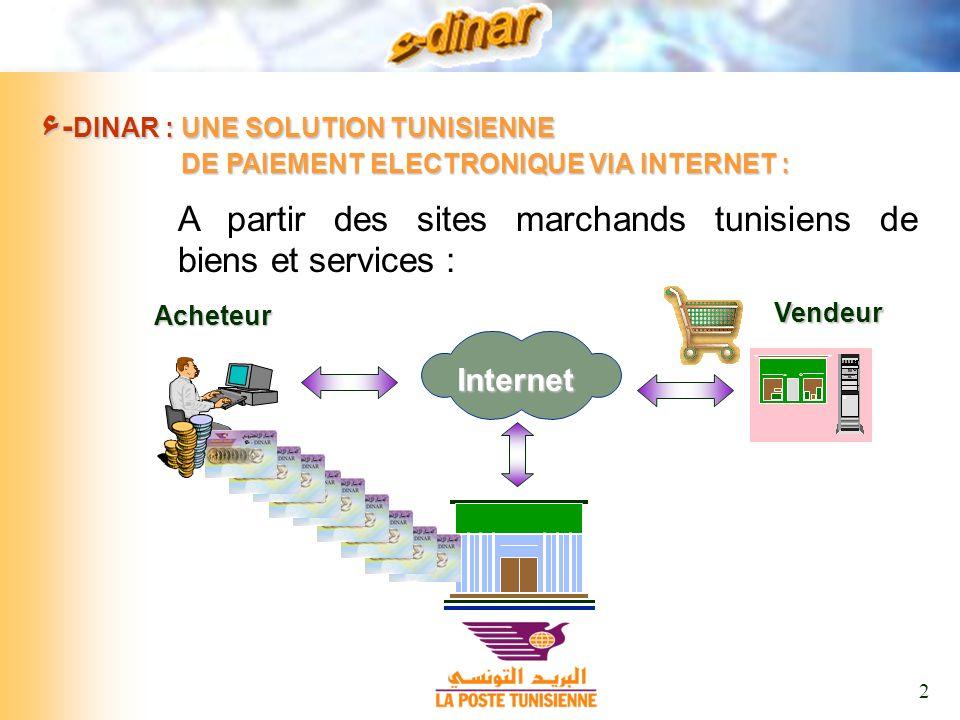 ء-DINAR : UNE SOLUTION TUNISIENNE