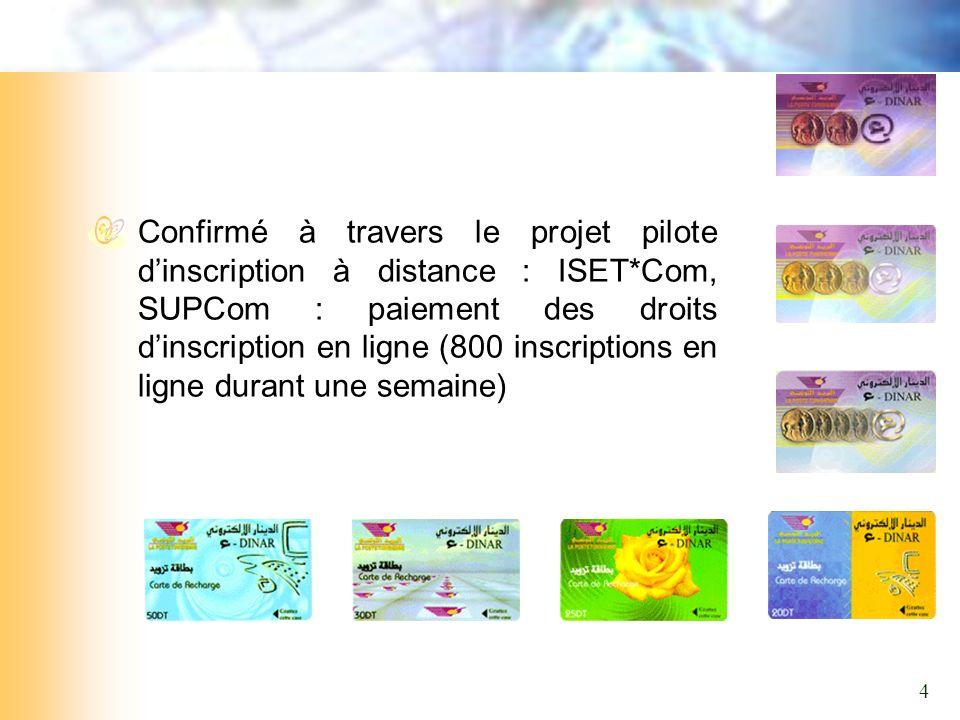 Confirmé à travers le projet pilote d'inscription à distance : ISET