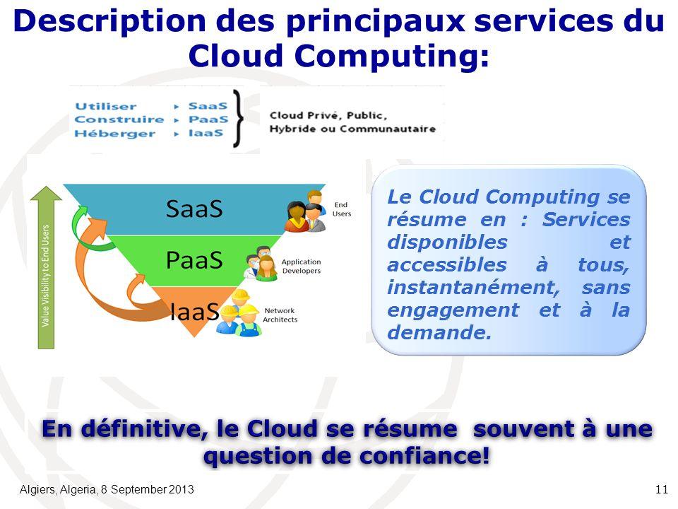 Description des principaux services du Cloud Computing: