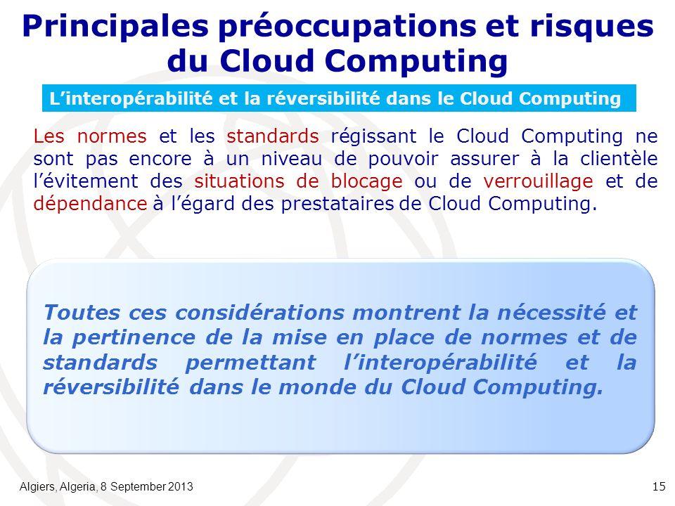 Principales préoccupations et risques du Cloud Computing