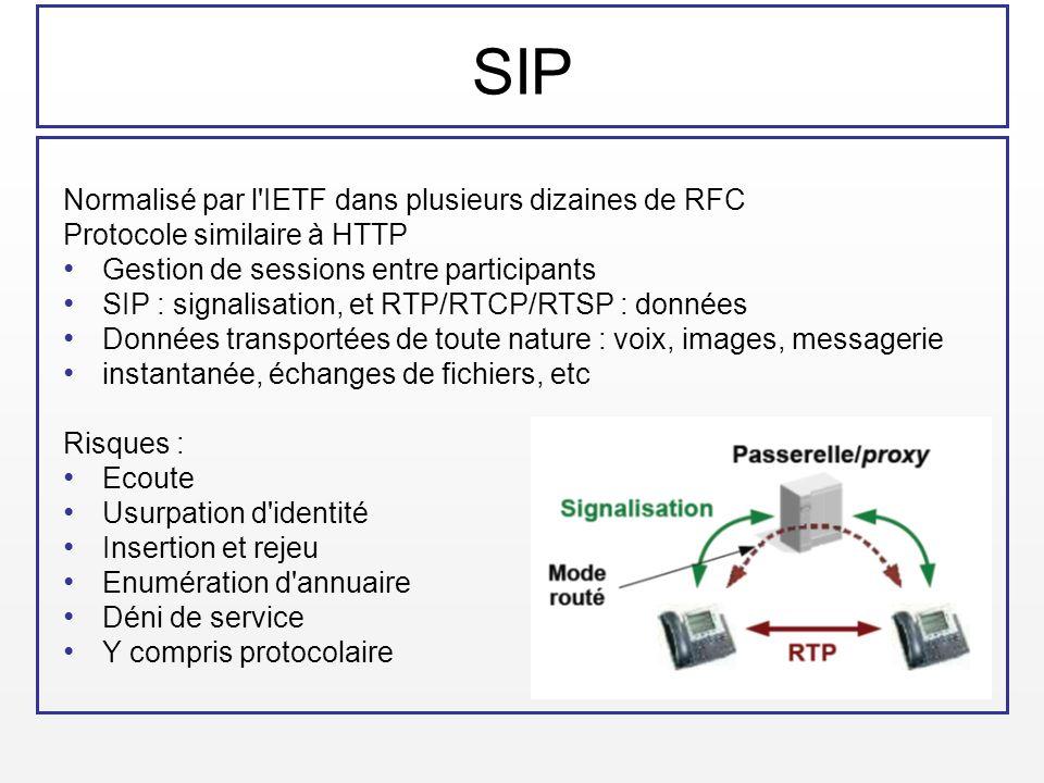SIP Normalisé par l IETF dans plusieurs dizaines de RFC