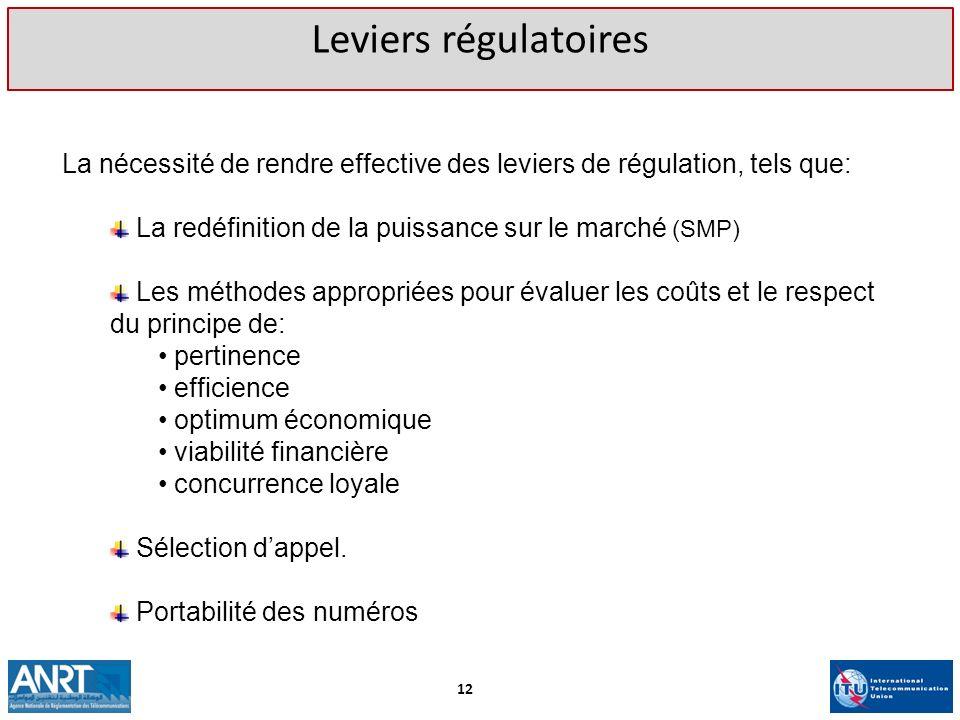 Leviers régulatoires La nécessité de rendre effective des leviers de régulation, tels que: La redéfinition de la puissance sur le marché (SMP)