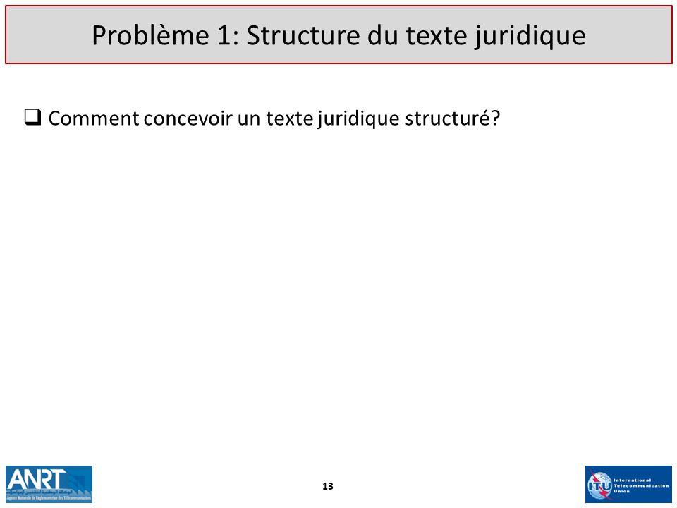 Problème 1: Structure du texte juridique