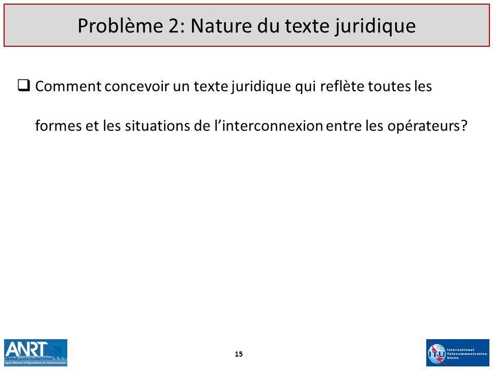 Problème 2: Nature du texte juridique