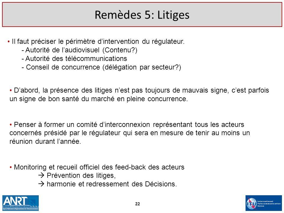 Remèdes 5: Litiges Il faut préciser le périmètre d'intervention du régulateur. Autorité de l'audiovisuel (Contenu )