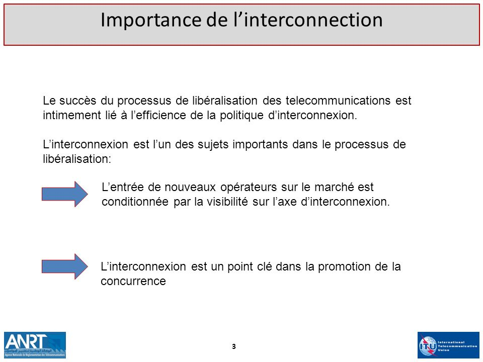Importance de l'interconnection