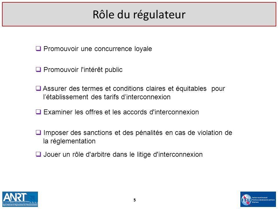 Rôle du régulateur Promouvoir une concurrence loyale
