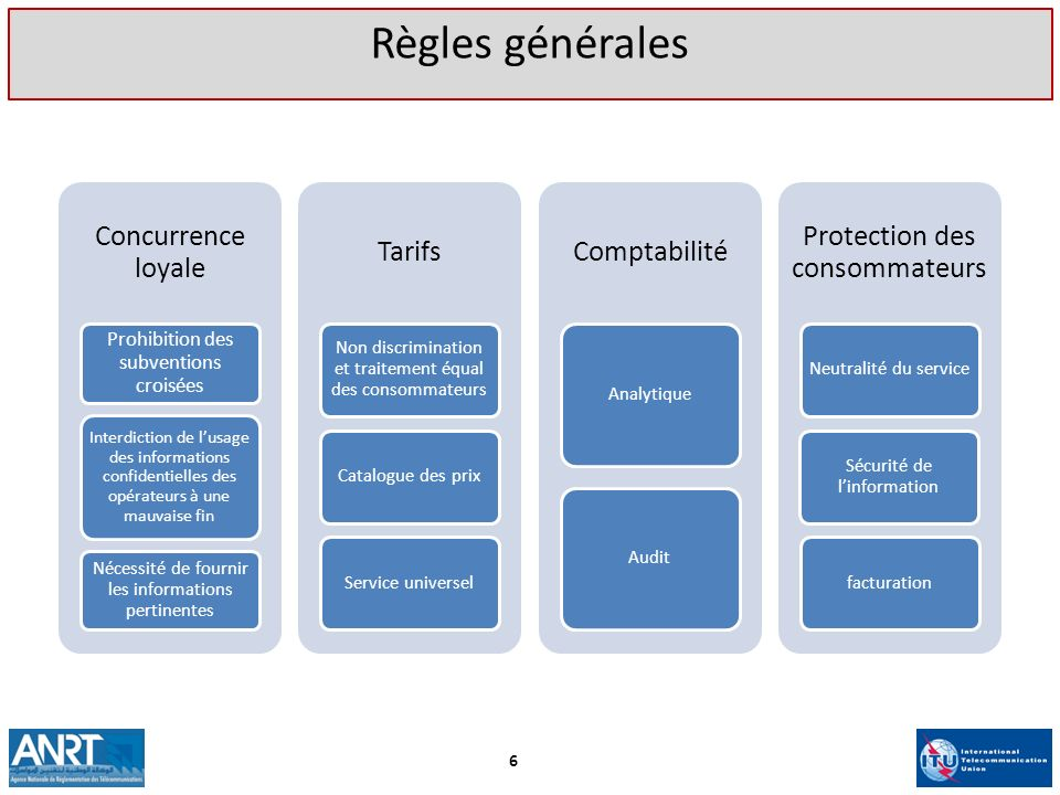 Règles générales Protection des consommateurs Concurrence loyale
