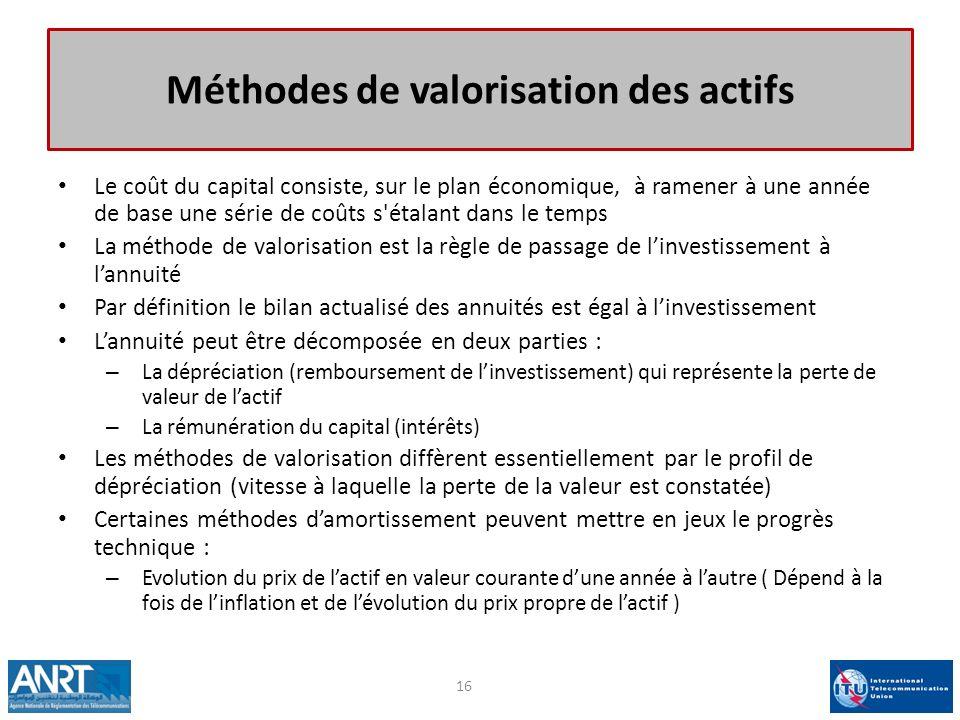 Méthodes de valorisation des actifs