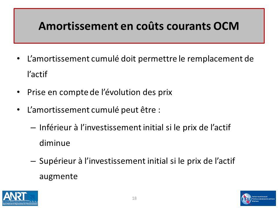 Amortissement en coûts courants OCM