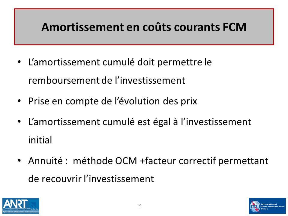 Amortissement en coûts courants FCM