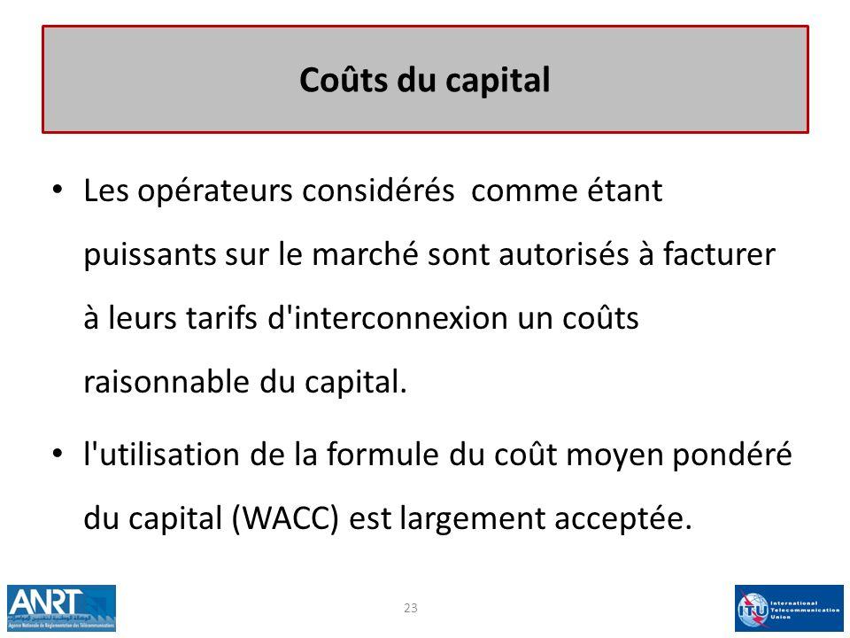 Coûts du capital