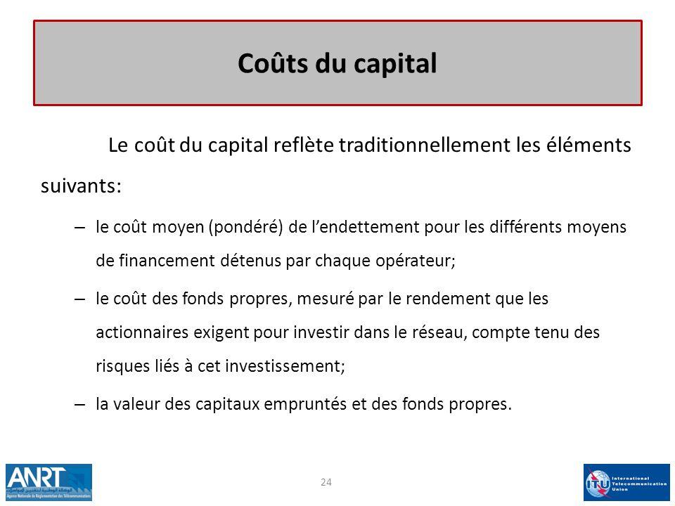 Coûts du capital Le coût du capital reflète traditionnellement les éléments suivants:
