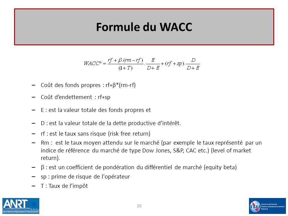 Formule du WACC Coût des fonds propres : rf+β*(rm-rf)