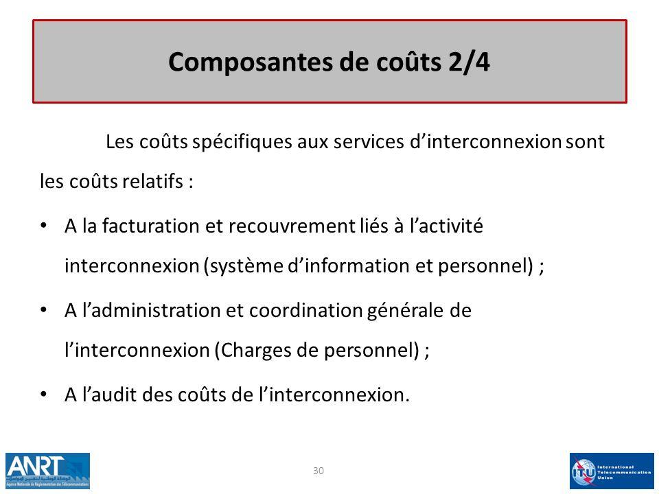 Composantes de coûts 2/4 Les coûts spécifiques aux services d'interconnexion sont les coûts relatifs :
